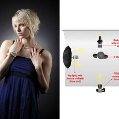 Lighting Diagrams For Portrait Photography Residential Wiring And Schematics Snooted Light Behind Model With Flash On Camera Left At 90 Deg To Model, Shot Into Silver ...