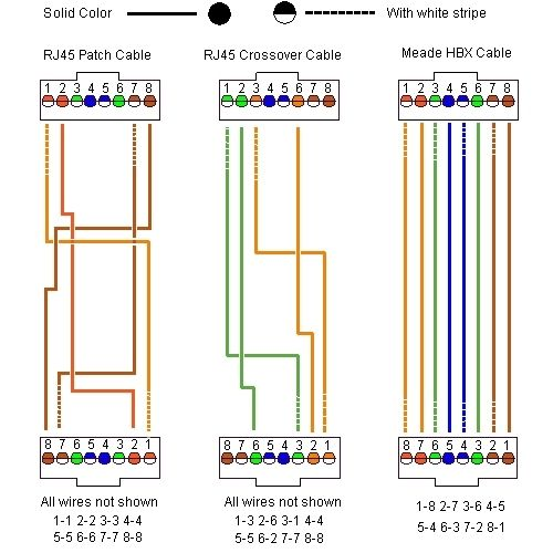 diagram etherenet wiring diagram cat 5 full quality