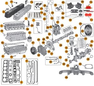 Interactive Diagram  Jeep CJ7 42 Liter (258) AMC Engine | Jeep CJ7 Parts Diagrams | Pinterest