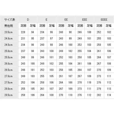 ニューバランスのサイズ表