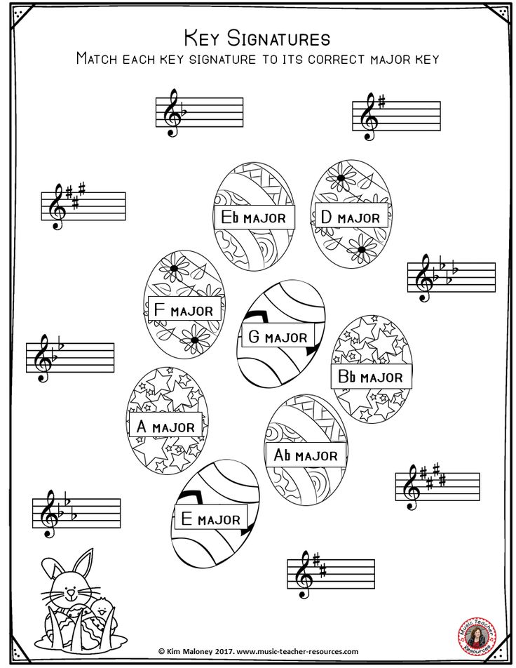 2257 best images about Music Ideas on Pinterest