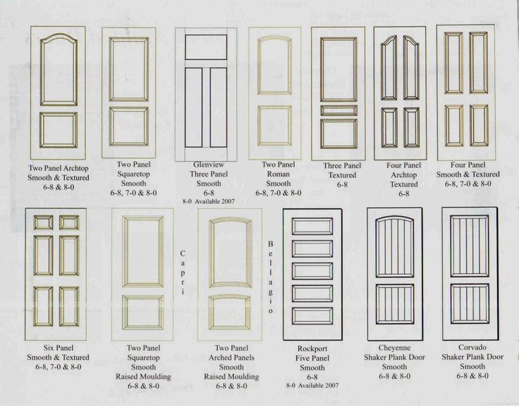 25 Best Ideas About Traditional Interior Doors On Pinterest