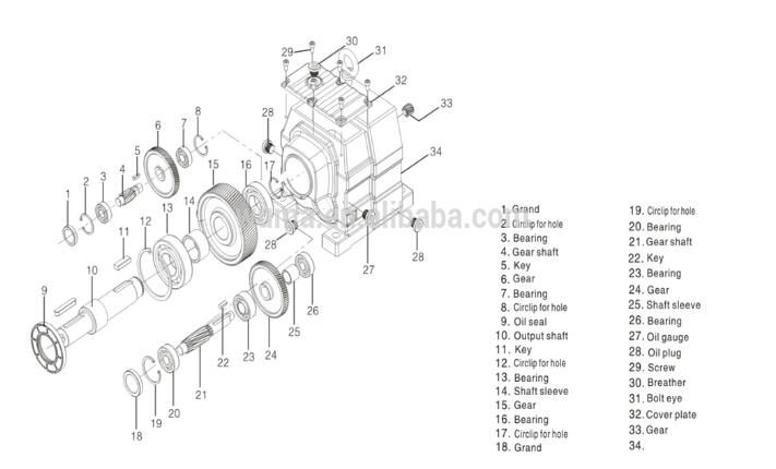 Cycloidal Speed Reducer Gearbox in essence, you have a
