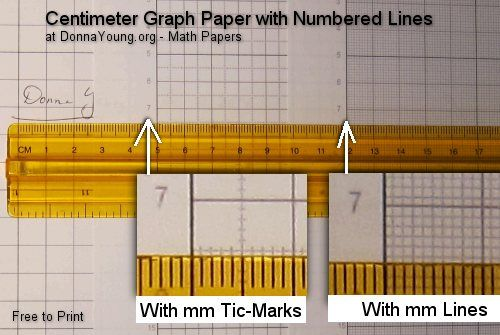 centimeter graph paper with mm lines
