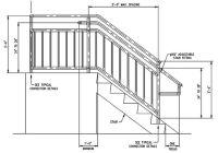 IBC Handrail, International Building Code handrail ...