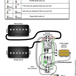 Guitar Wiring Diagrams P90 Bird Bone Structure Diagram Seymour Duncan P-rails - 2 P-rails, 1 Vol, Tone, 3 Way, Push/pull Pots | Tips ...