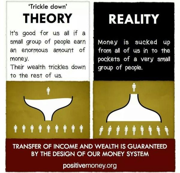 17 Best images about Theory on Pinterest Sociology