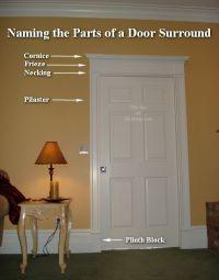Door molding piece terms | Home Improvements | Pinterest ...