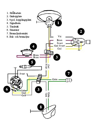Rat Rod Electric 1930 Model A Hot Rod Wiring Diagram ~ Odicis