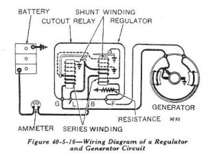 John Deere Wiring Diagram on Regulator Is A Self Contained
