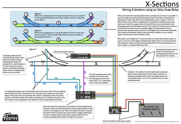 How To Wire An X-section Using An Atlas Snap Relay And