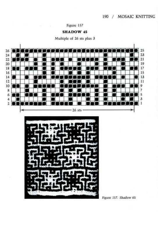 1826 best Pattern for knitting images on Pinterest