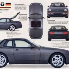 Porsche 928 Wiring Diagram 1978 Rs485 2 Wire Connection 17 Best Images About Workshop Service Repair Manuals On Pinterest | 928, To Work ...