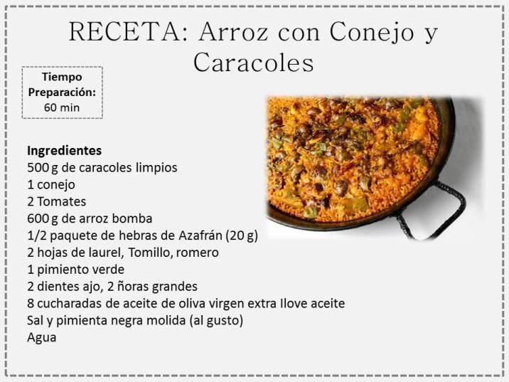 11 best images about recetas de cocina on Pinterest