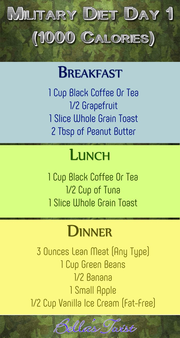 25 best ideas about military die on pinterest 7 day diet