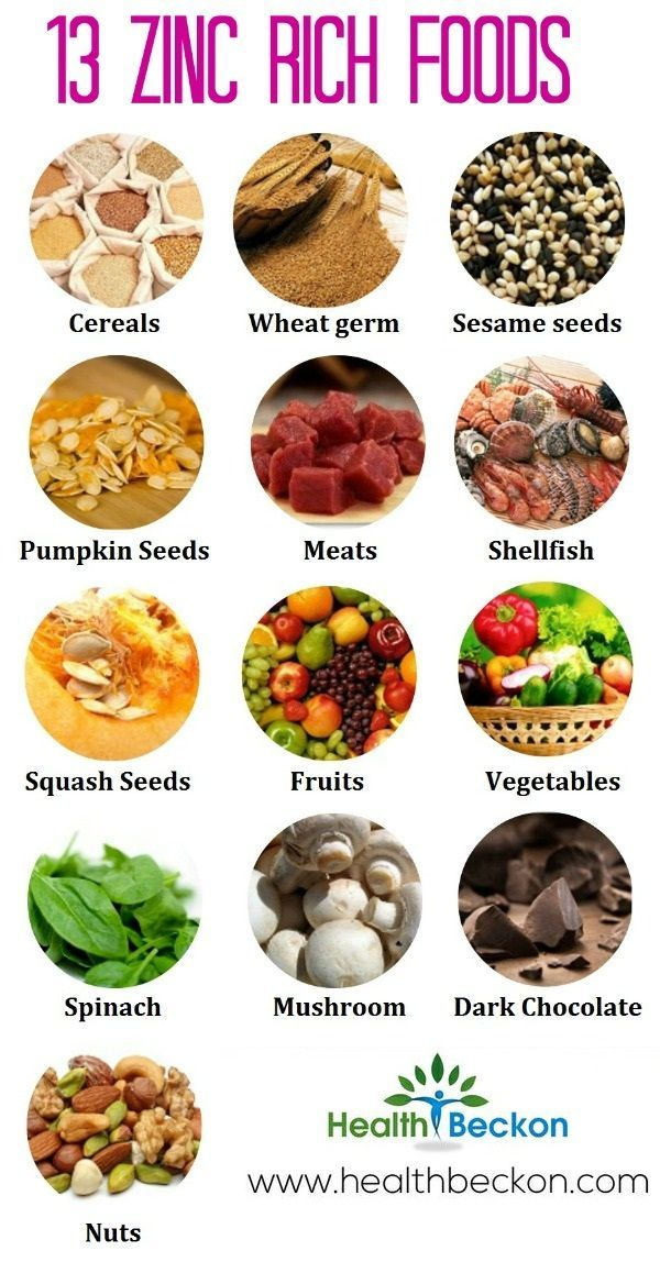 Top 13 Zinc Rich Foods You Should Include In Your Diet