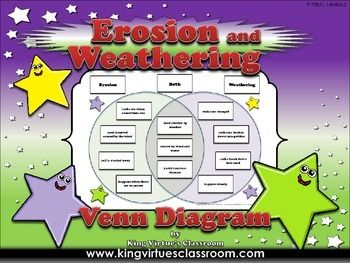 weathering and erosion venn diagram fender strat wiring diagrams pinterest • the world's catalog of ideas