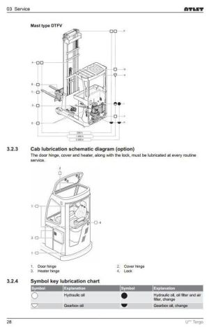 17 Best images about Atlet Manuals on Pinterest   High