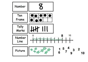17 Best images about Numbers to 120 on Pinterest