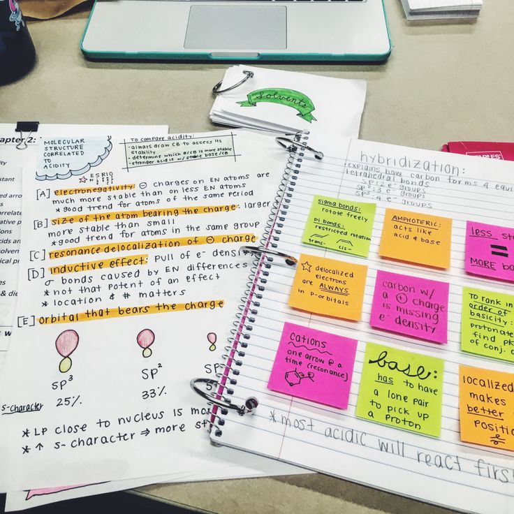 Amazing Best 25 Revision Planner Ideas On Pinterest Bullet