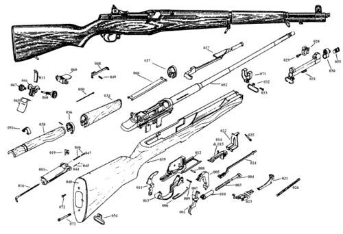 Related Keywords & Suggestions for m1 garand parts diagram