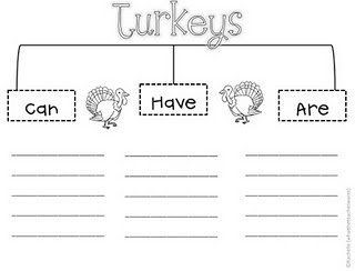 1000+ images about Thanksgiving Books and Activities on