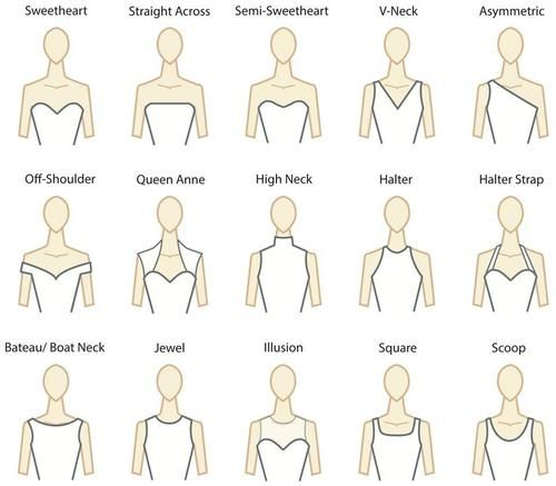 DIY Guide to Dress Necklines from P
