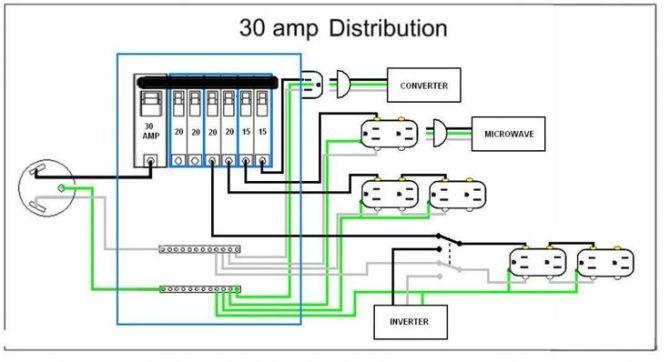 camper 30 amp rv wiring diagram  2013 volkswagen jetta