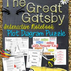 Plot Diagram For The Great Gatsby Porsche 996 Seat Wiring 17 Best Images About Puzzles On Pinterest | Night By Elie Wiesel, Harper Lee And ...