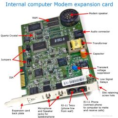 Atx Motherboard Diagram With Labels 4 Pin Relay Wiring Switch Comptia A+ Training / Exam Tip - How To Replace The Cmos Battery. For More Information Become ...