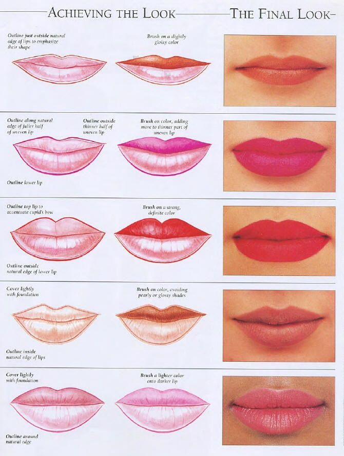 Types of lips | nithila stacey | Pinterest | Types of and Lips