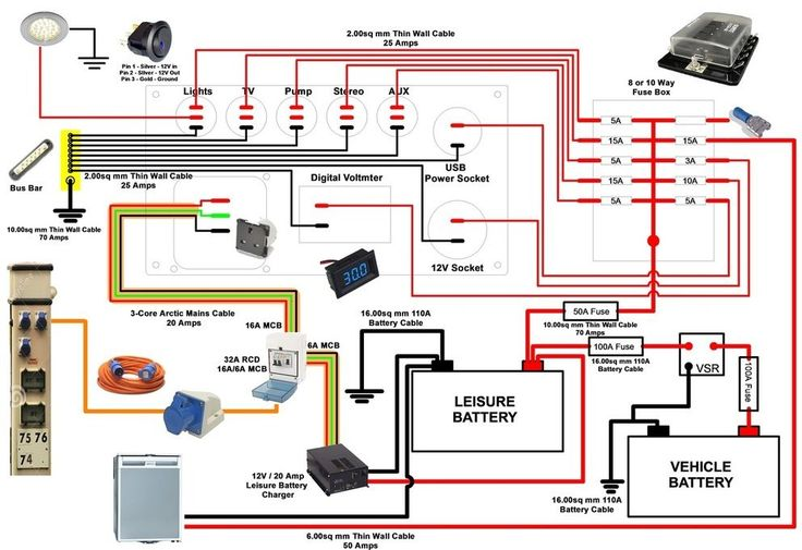 typical wiring diagram for a house uk ingersoll rand air compressor how to wire your campervan | camper pinterest campers, pictures and