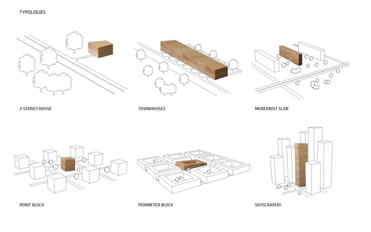 30 best images about Architectural Diagrams on Pinterest