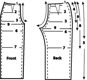 no-nonsense guide to altering and fitting a commercial