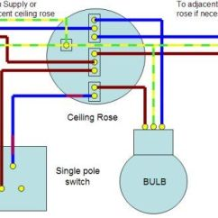 How To Wire A Ring Main Diagram 12v Auto Relay Wiring Home Guide - Single Way Lighting Circuit | Electric Info Pinterest