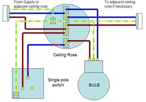 ceiling rose wiring diagram uk craftsman garage door opener parts home guide - single way lighting circuit | electric info pinterest