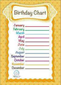Free Printable Classroom Birthday Chart   Birthday charts ...