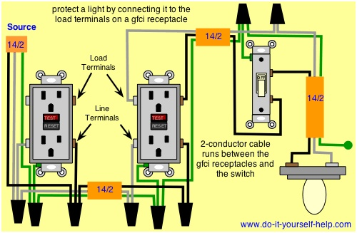mobile home light switch wiring diagram whirlpool dryer diagrams for ground fault circuit interrupter receptacles ... www.do-it-yourself-help.com