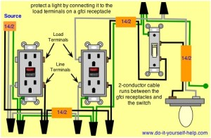 Wiring Diagrams for Ground Fault Circuit Interrupter