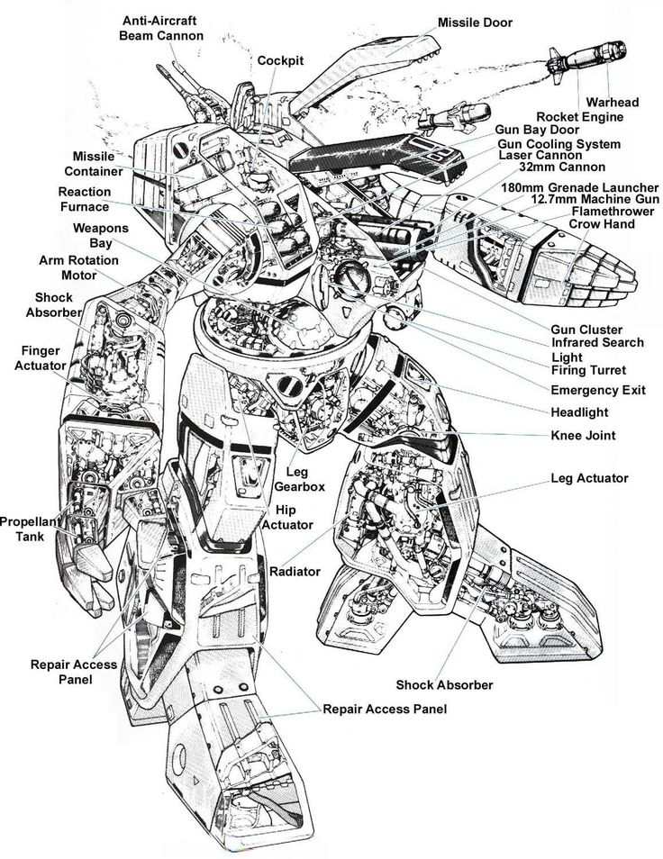 17 Best images about Monster anatomy and mecha diagrams on