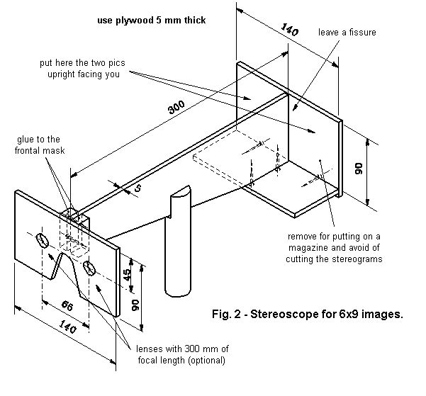 This site will tell you how to BUILD YOUR OWN STEREOSCOPE