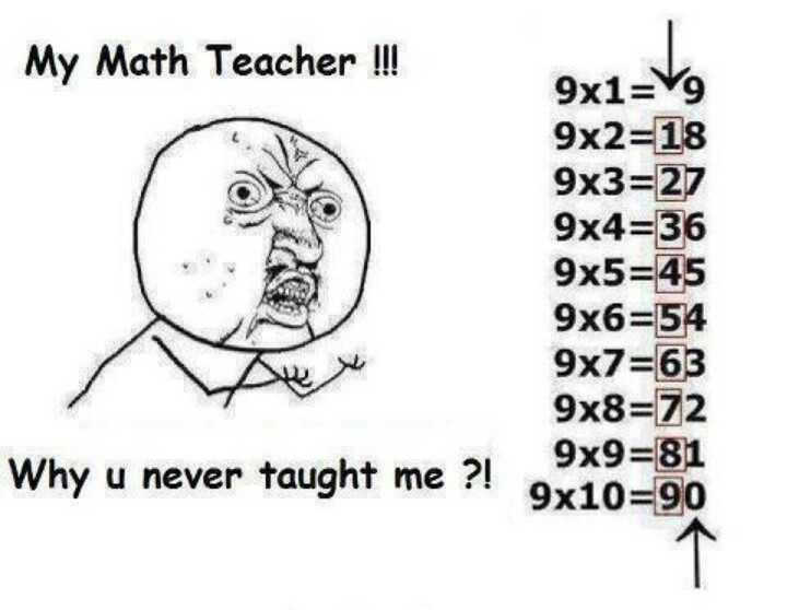 1000+ images about Teaching ideas math on Pinterest