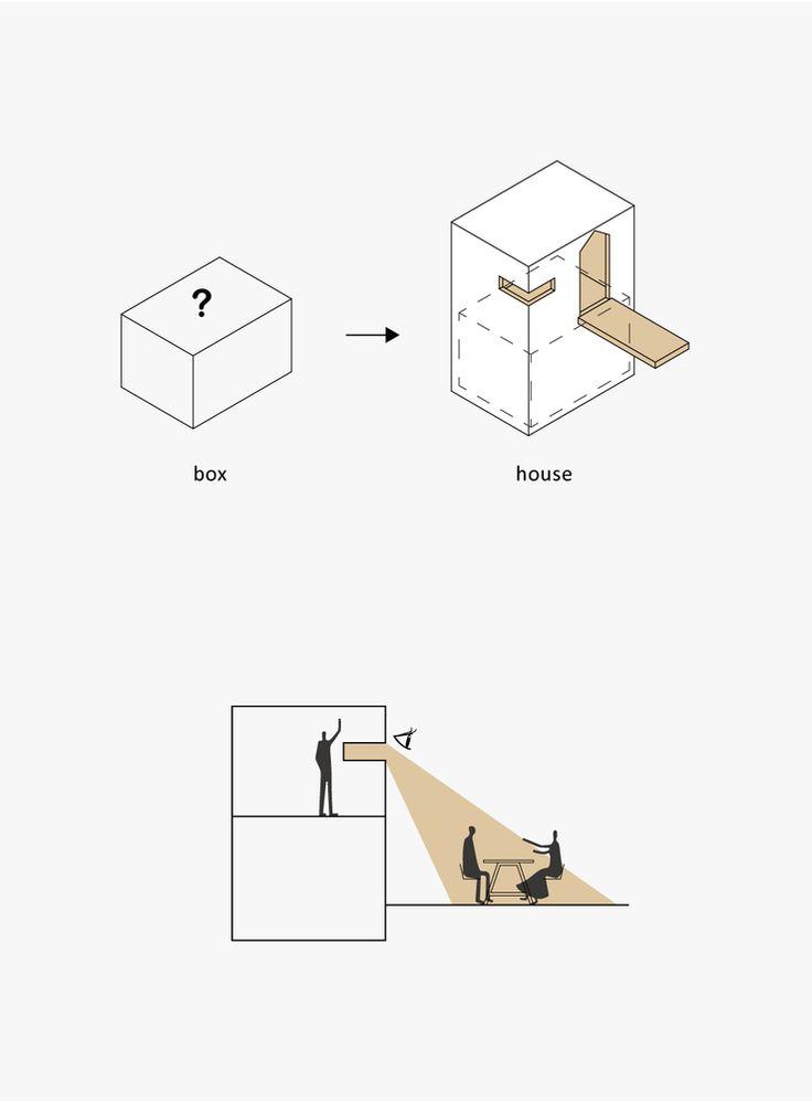 25+ best ideas about Concept diagram on Pinterest