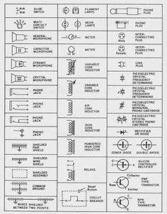 The 25+ best Electrical symbols ideas on Pinterest