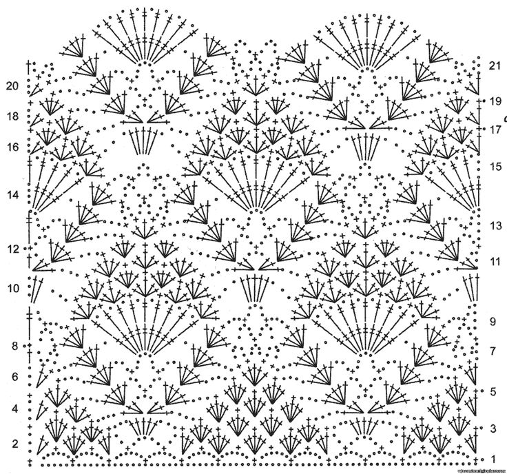 17 Best images about Crochet pineapple edging on Pinterest