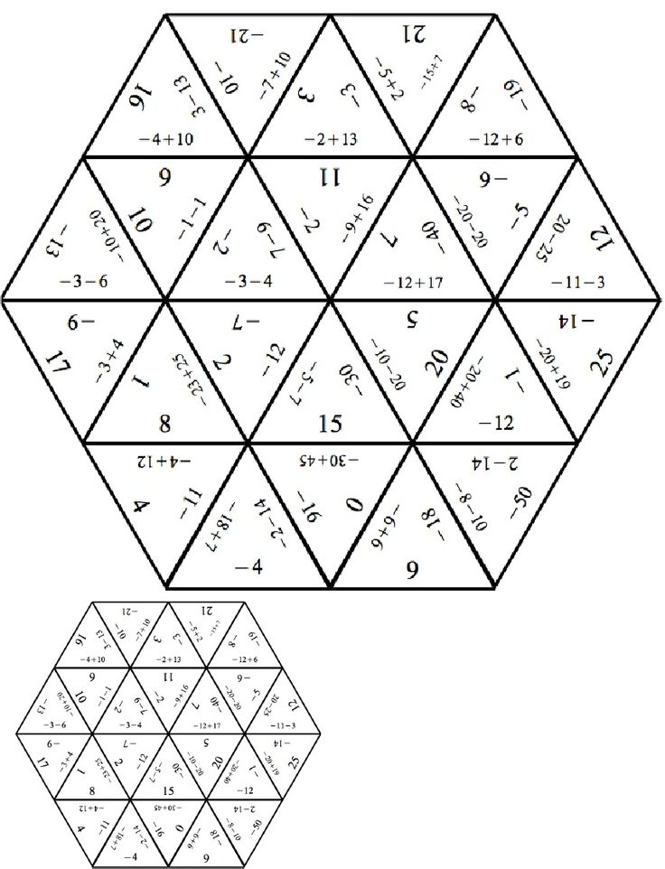 63 best images about G7 Pre-Algebra on Pinterest