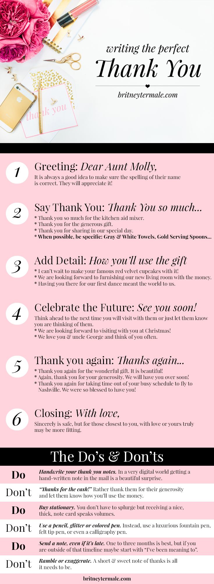 Sample Thank You Letter For Wedding Gift Money Wedding
