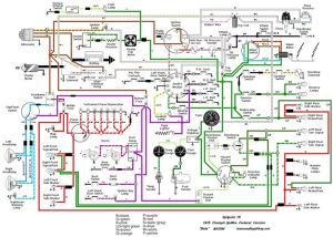 Mgb Wiring Diagram  http:wwwautomanualpartsmgbwiringdiagram | auto manual parts