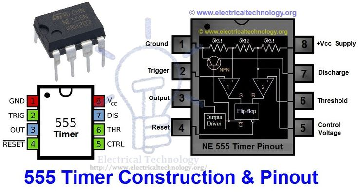 Block Diagram Of The 555 Timer Ic