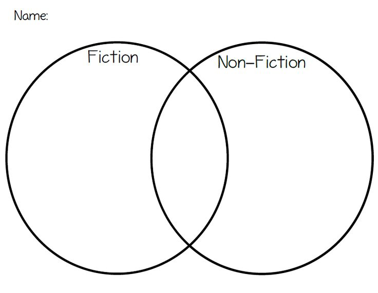 1000+ ideas about Fiction Vs Nonfiction on Pinterest